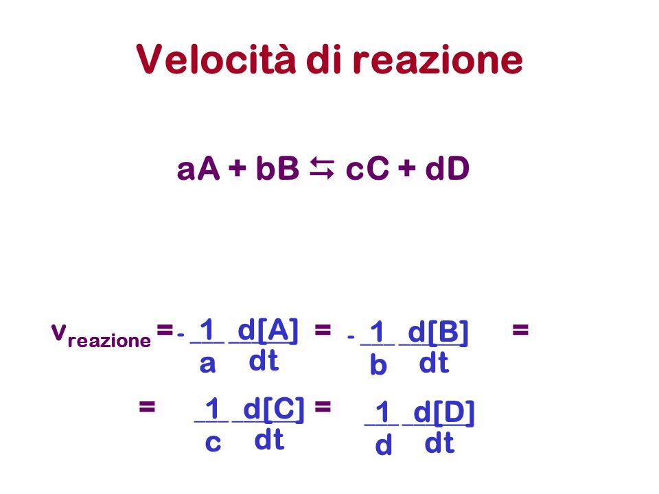 Velocità di reazione aA + bB  cC + dD vreazione = = = = = 1 d[A] 1